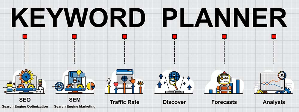 picking the right keywords for your PPC campaigns